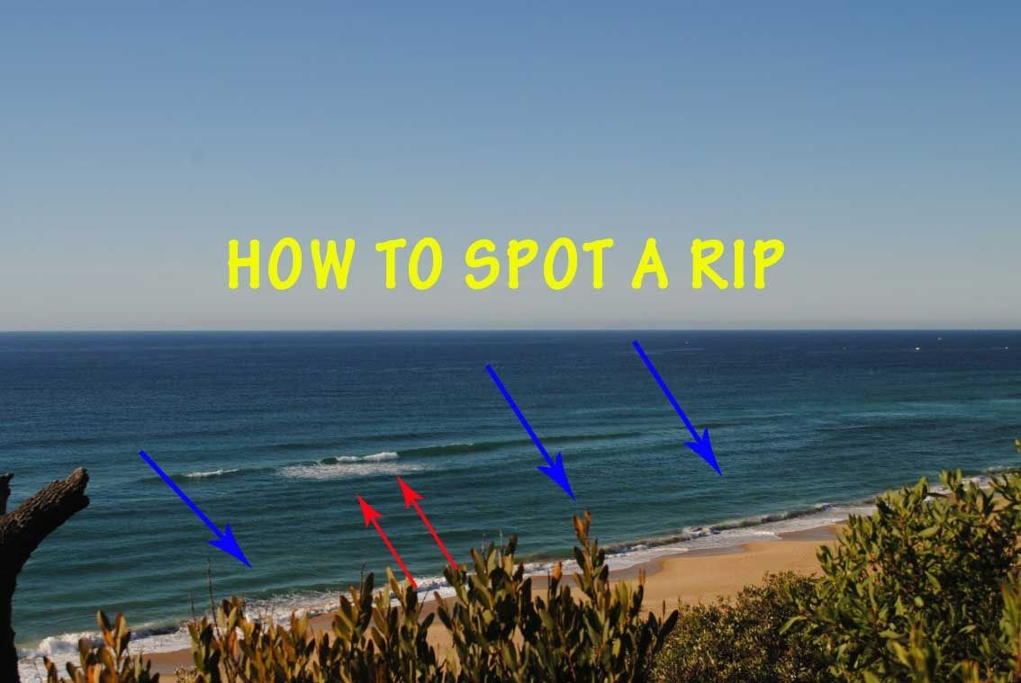 How to spot a Rip